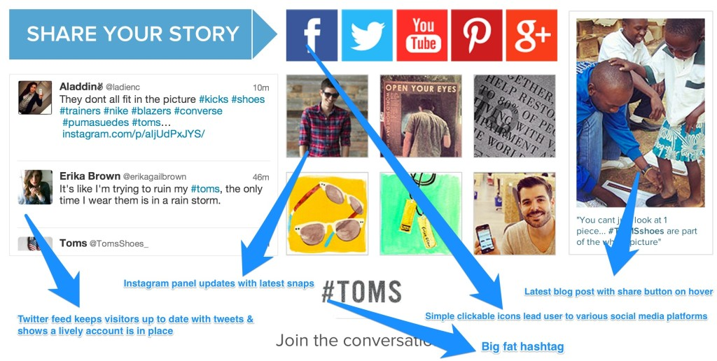Image from toms.co.uk, annotated with Skitch