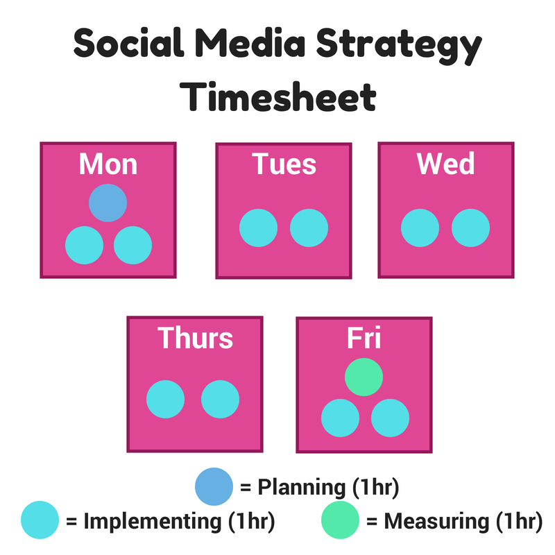 Social-Media-Strategy-Timesheet-1 (1)